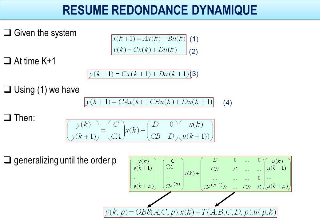 RESUME REDONDANCE DYNAMIQUE