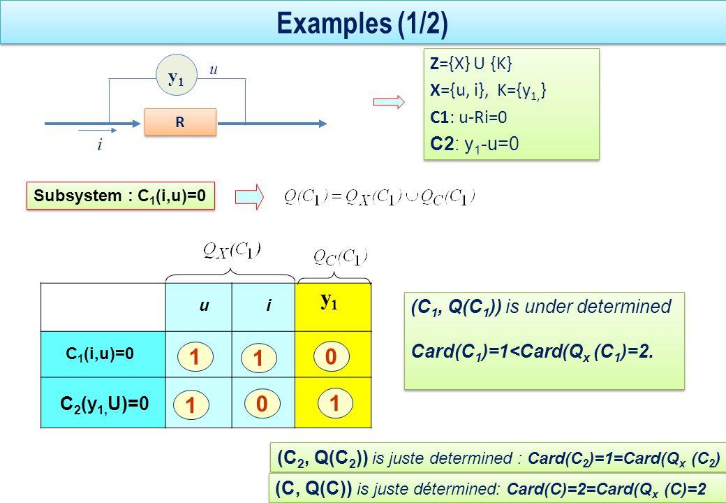 Examples (1/2) y1 1 1 Z={X} U {K} y1 X={u, i}, K={y1,} C1: u-Ri=0