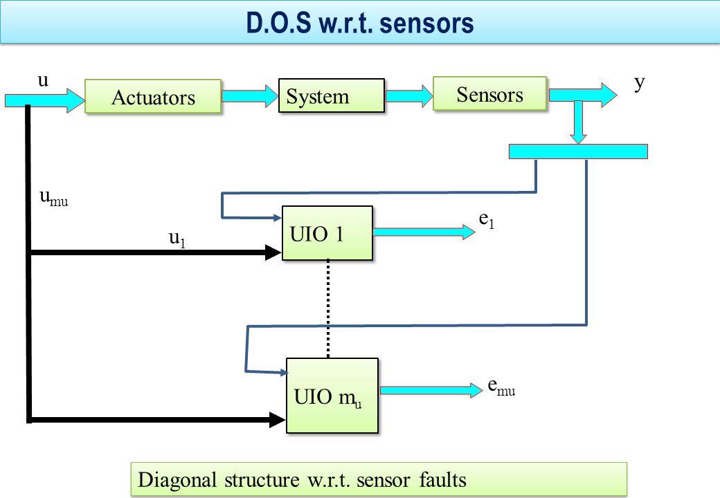 D.O.S w.r.t. sensors u y System Sensors Actuators umu e1 UIO 1 u1 emu