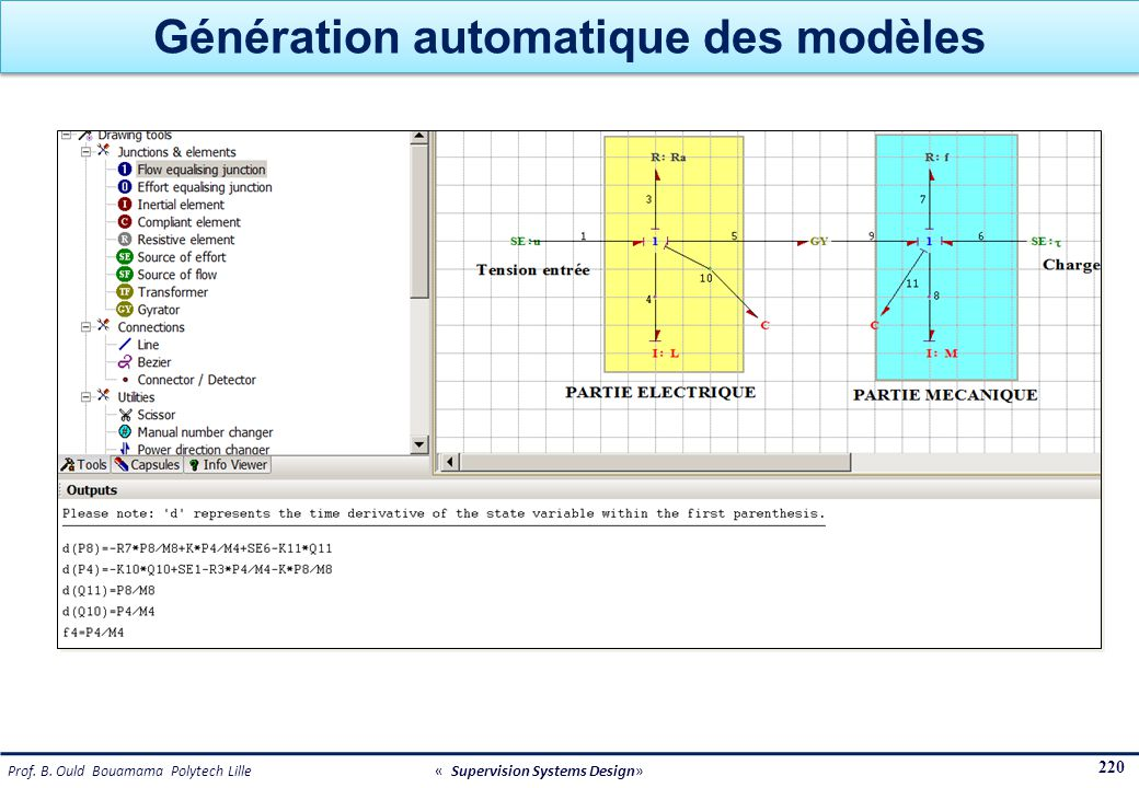 Génération automatique des modèles