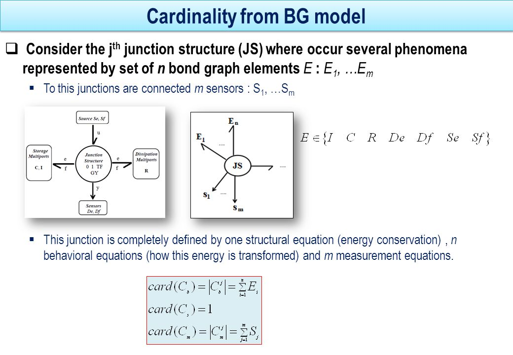 Cardinality from BG model