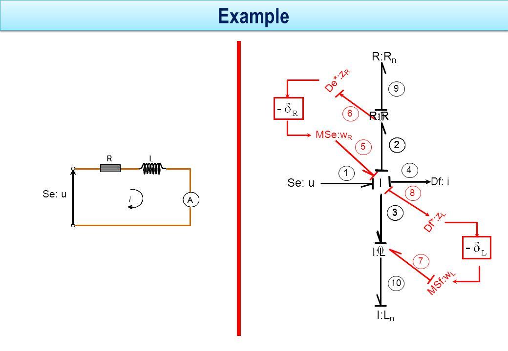 Example R:Rn R:R Se: u I:L I:Ln De*:zR MSe:wR Df: i Se: u Df*:zL