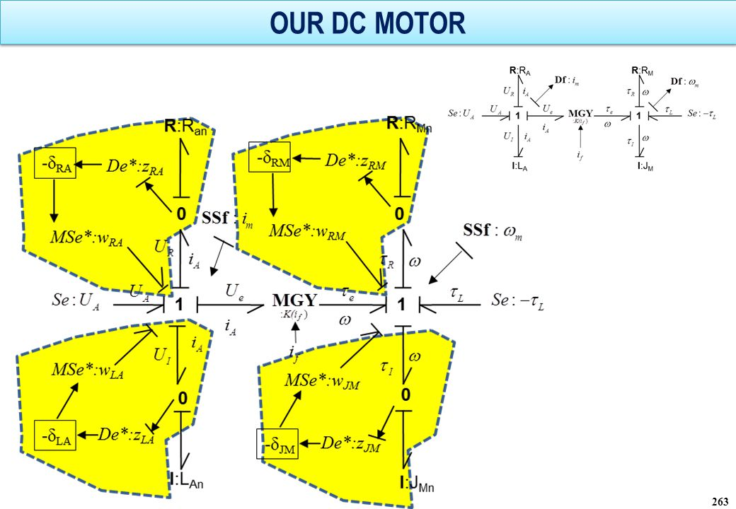 OUR DC MOTOR
