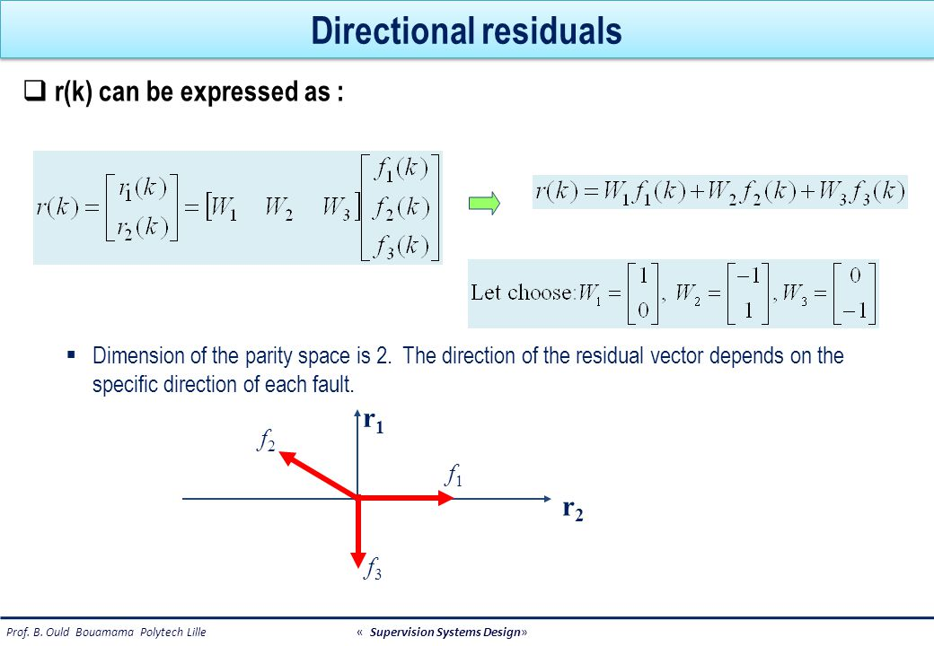 Directional residuals