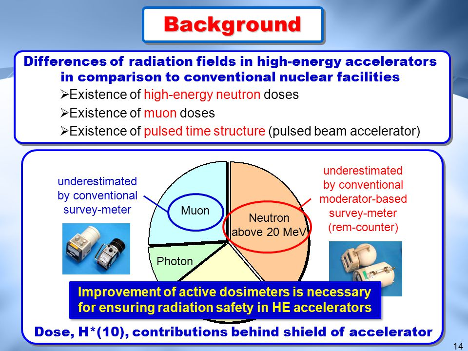 Background Differences of radiation fields in high-energy accelerators in comparison to conventional nuclear facilities.