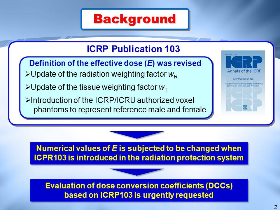 Background ICRP Publication 103