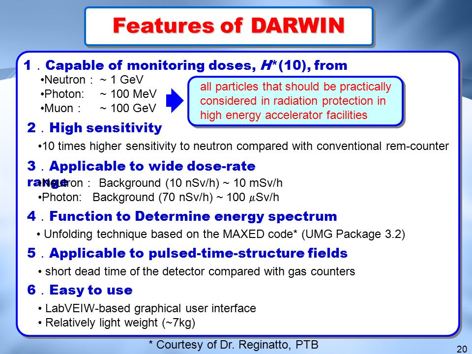 Features of DARWIN 1.Capable of monitoring doses, H*(10), from