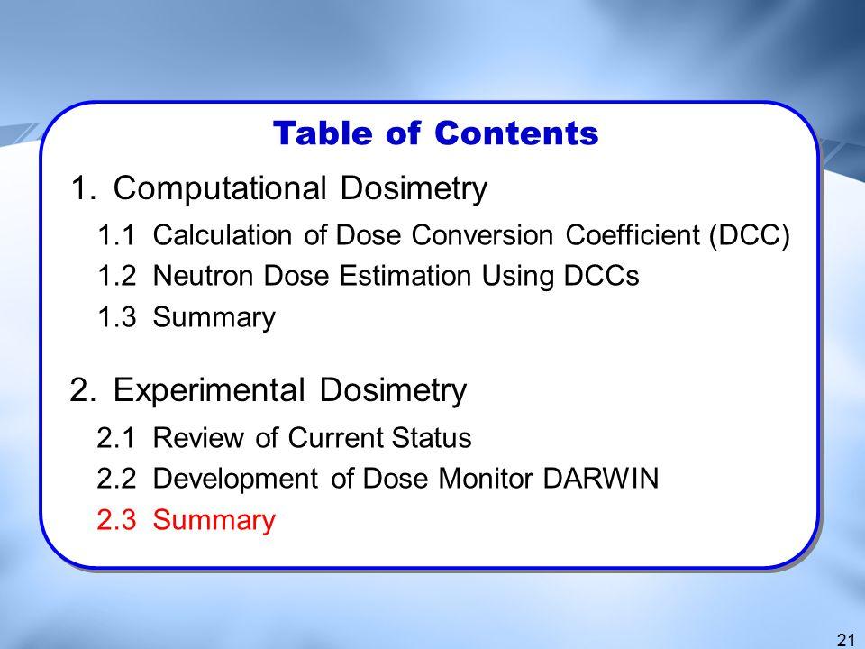 Computational Dosimetry