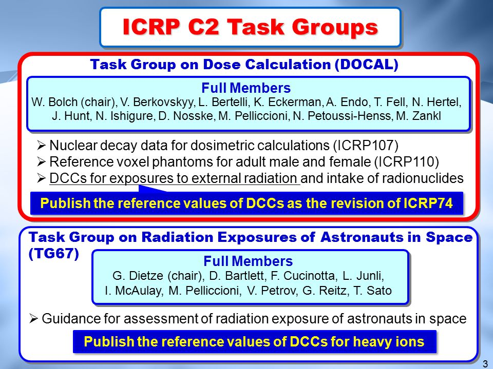 ICRP C2 Task Groups Task Group on Dose Calculation (DOCAL)