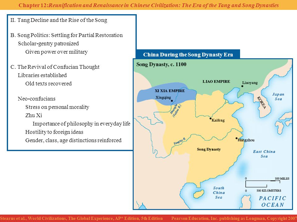 China During the Song Dynasty Era
