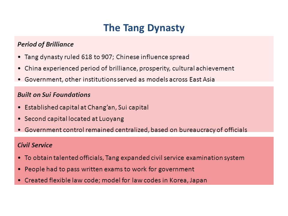 The Tang Dynasty Period of Brilliance