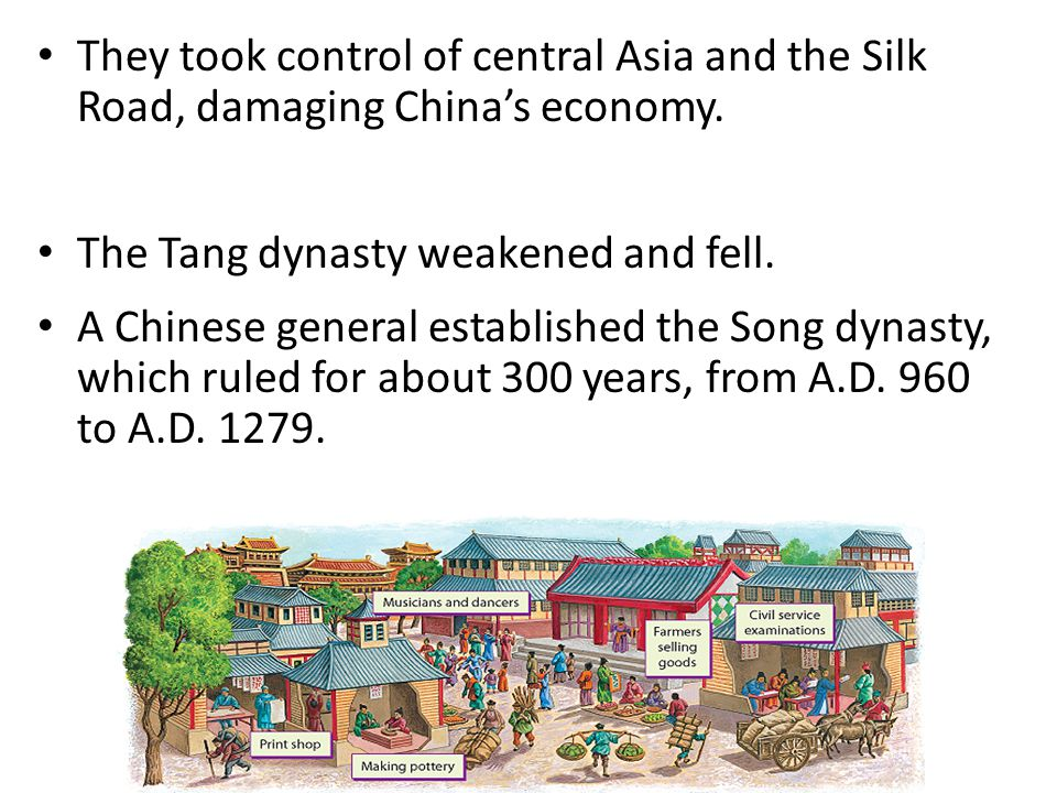 They took control of central Asia and the Silk Road, damaging China's economy.