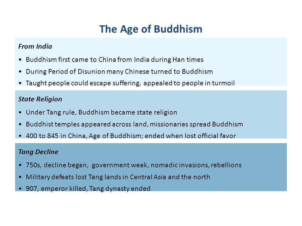 The Age of Buddhism From India