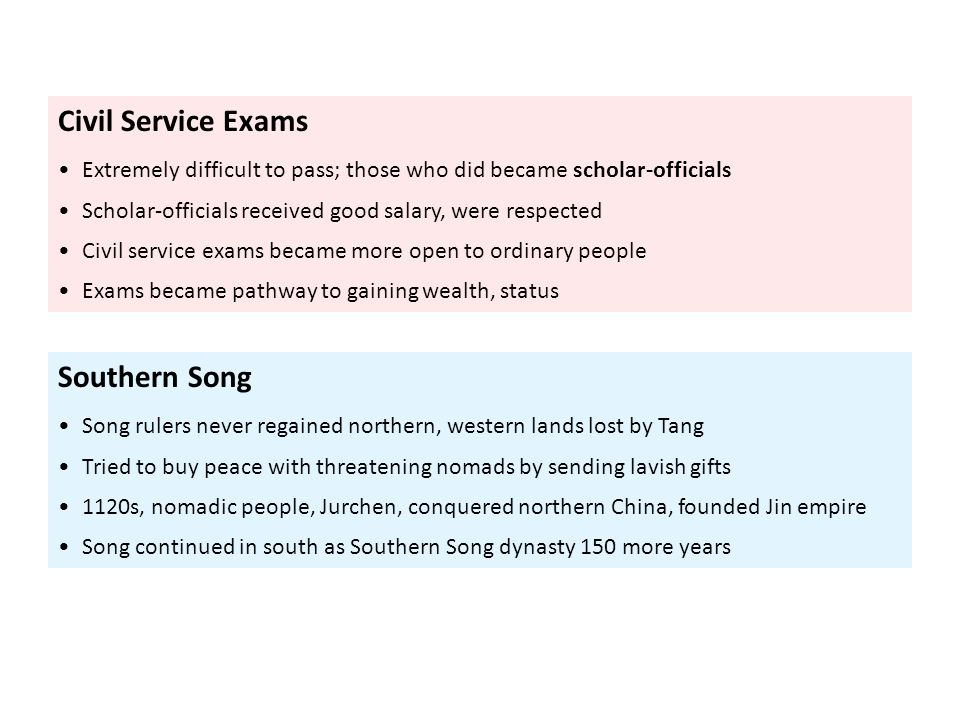 Civil Service Exams Southern Song