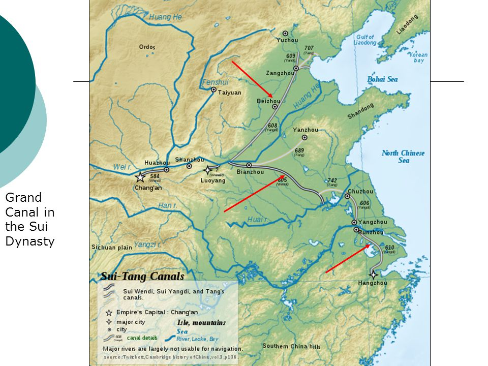 Grand Canal in the Sui Dynasty