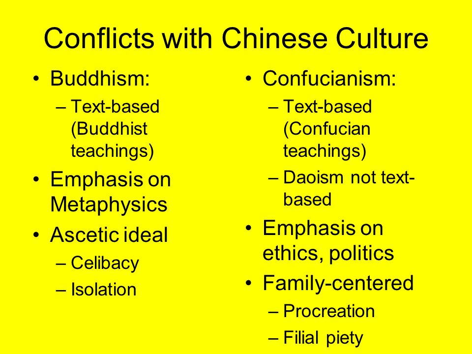 Conflicts with Chinese Culture