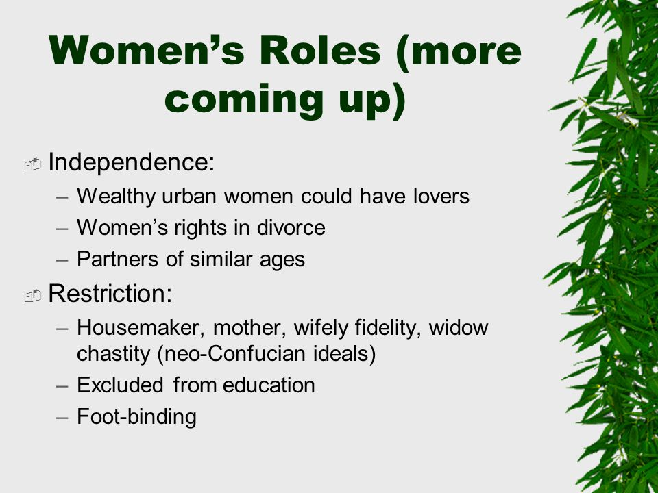 Women's Roles (more coming up)