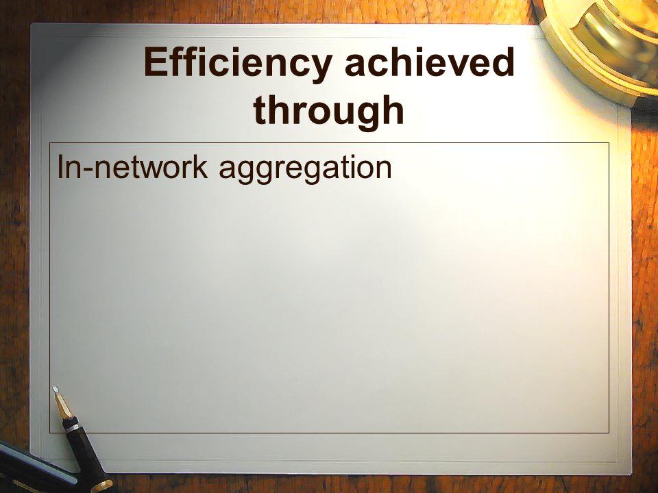 Efficiency achieved through