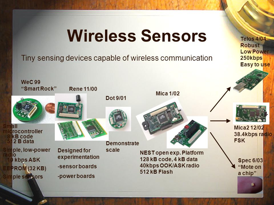 Wireless Sensors Telos 4/04. Robust. Low Power. 250kbps. Easy to use. Tiny sensing devices capable of wireless communication.