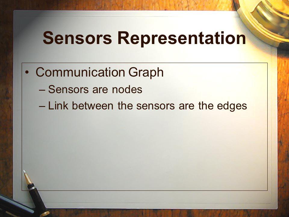 Sensors Representation