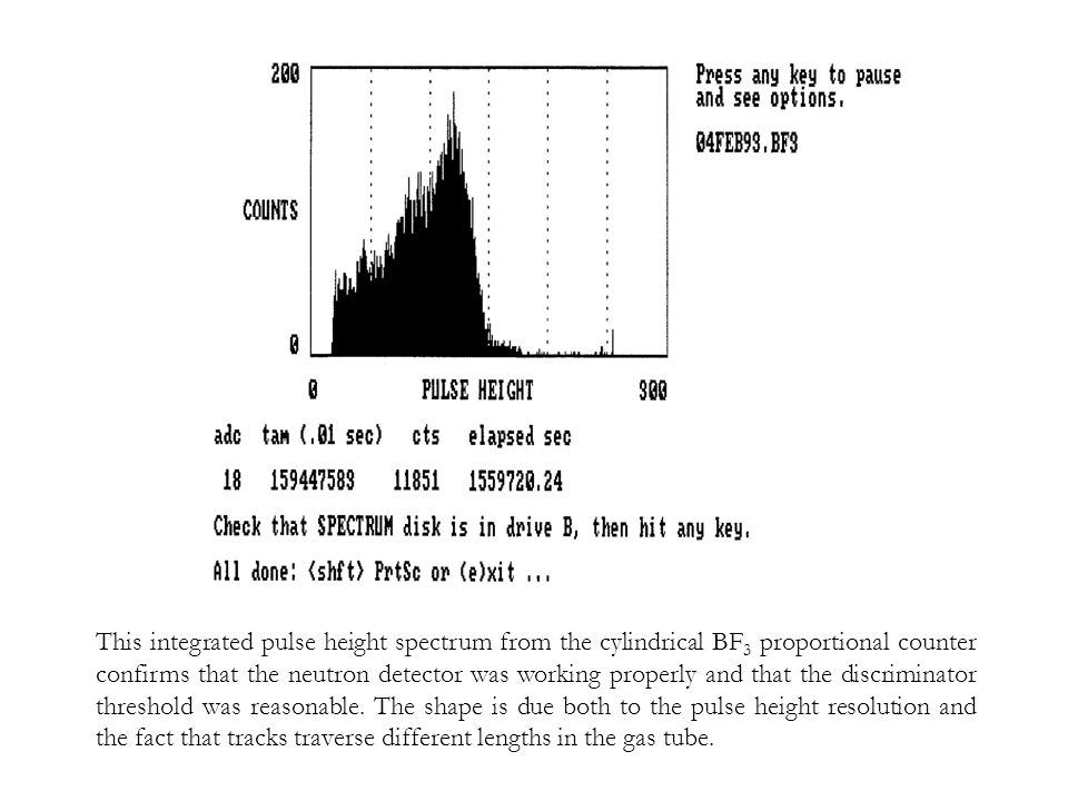 This integrated pulse height spectrum from the cylindrical BF3 proportional counter confirms that the neutron detector was working properly and that the discriminator threshold was reasonable.