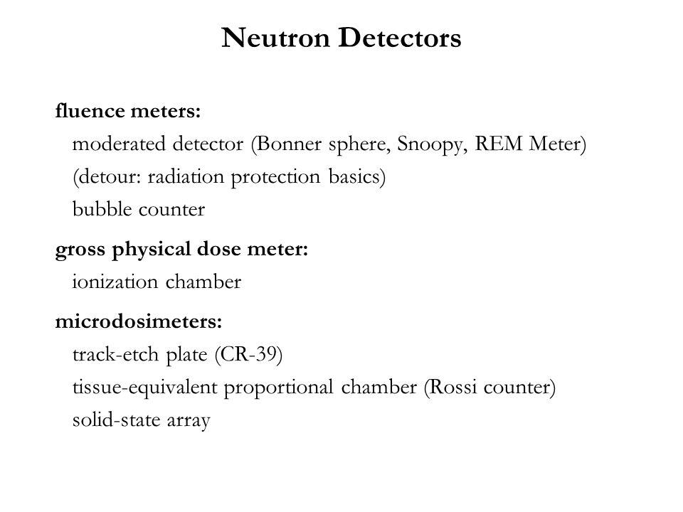 Neutron Detectors fluence meters: