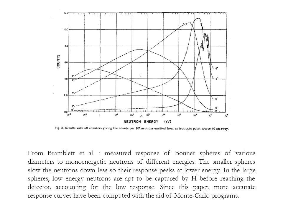 From Bramblett et al.