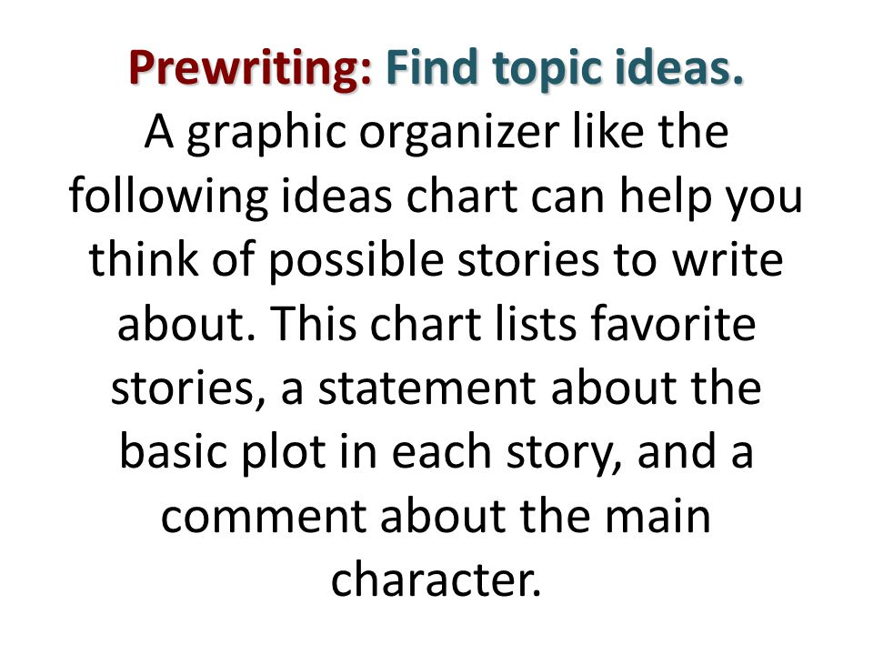 Prewriting: Find topic ideas