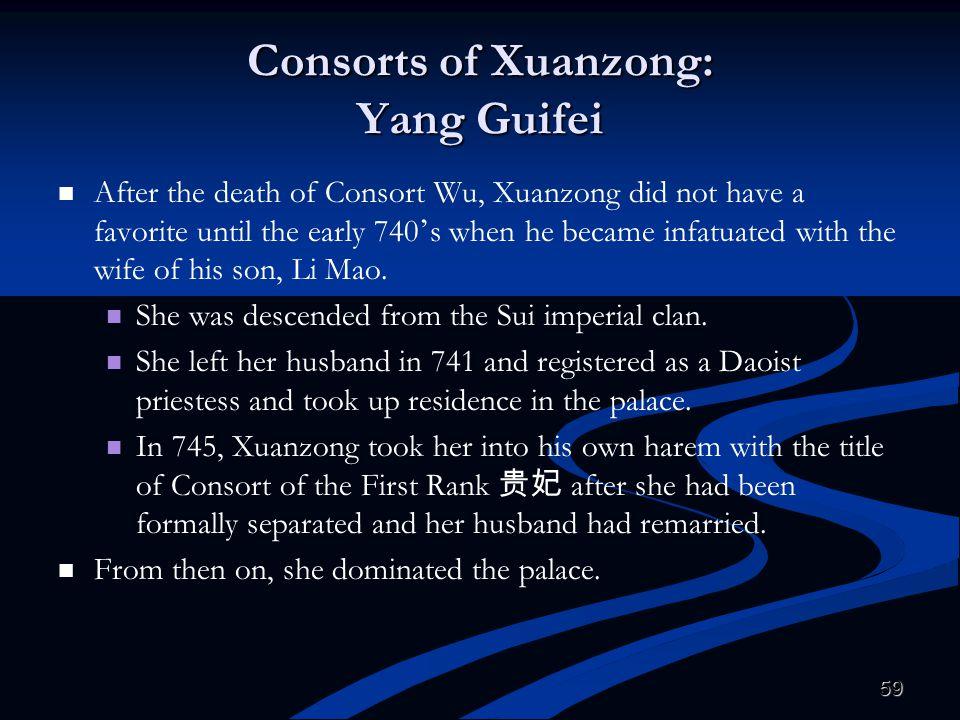 Consorts of Xuanzong: Yang Guifei
