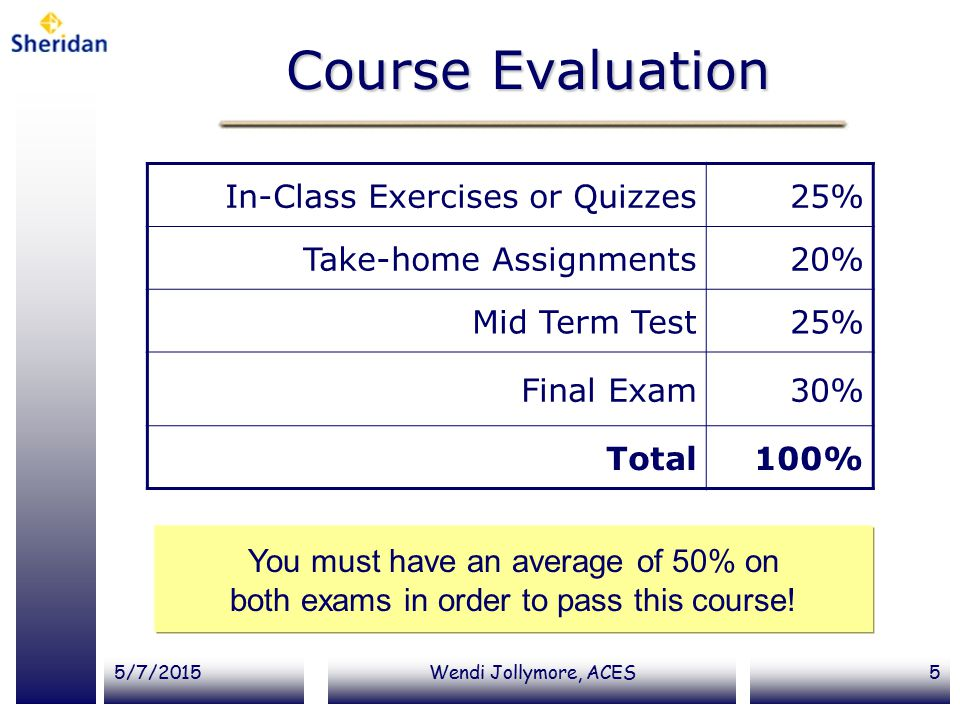 Course Evaluation In-Class Exercises or Quizzes 25%
