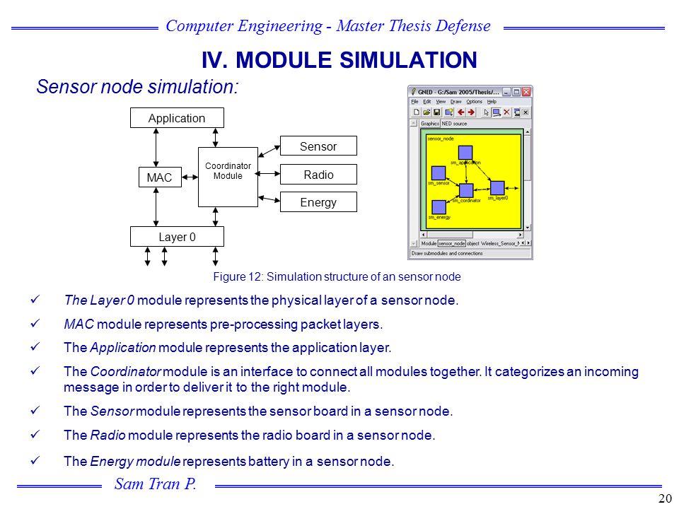 Figure 12: Simulation structure of an sensor node