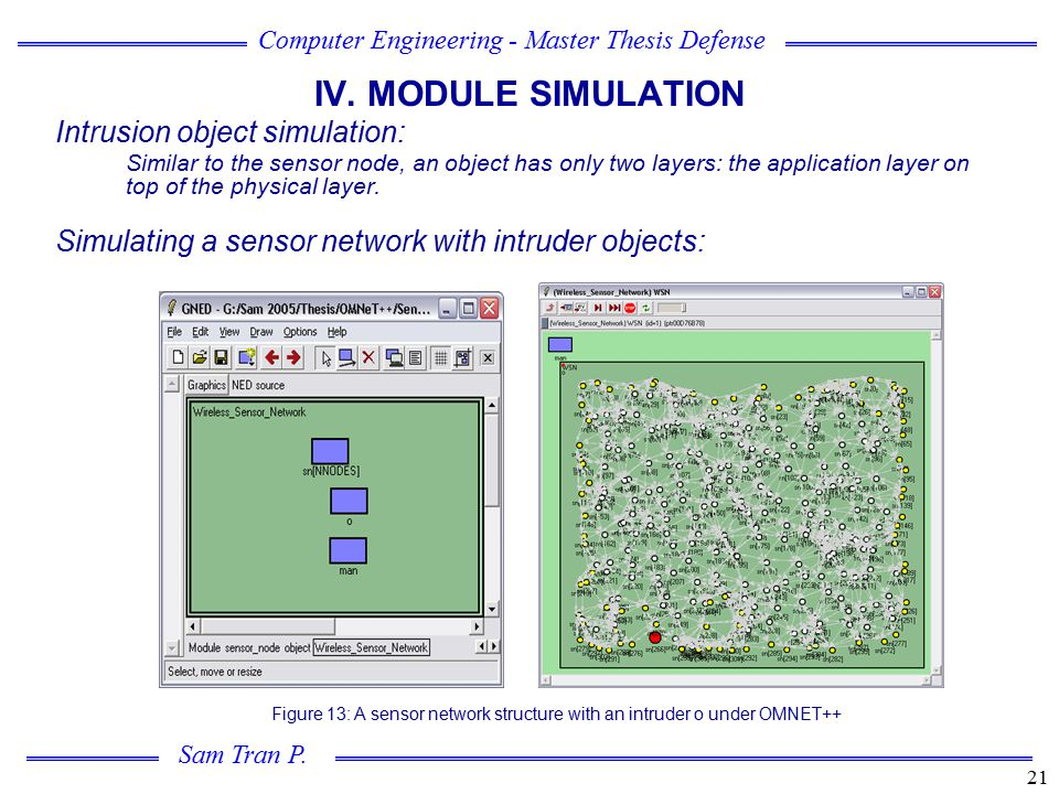 Figure 13: A sensor network structure with an intruder o under OMNET++