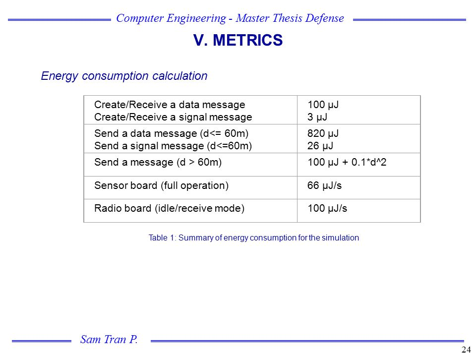 Table 1: Summary of energy consumption for the simulation
