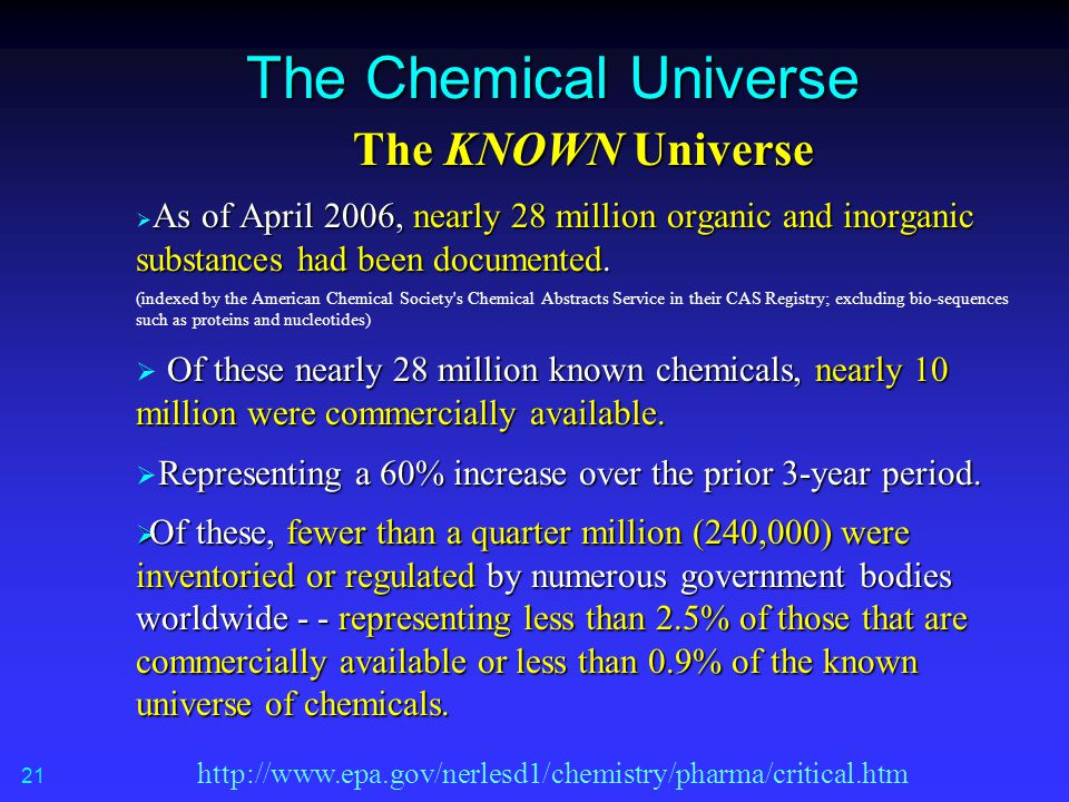 The Chemical Universe The KNOWN Universe