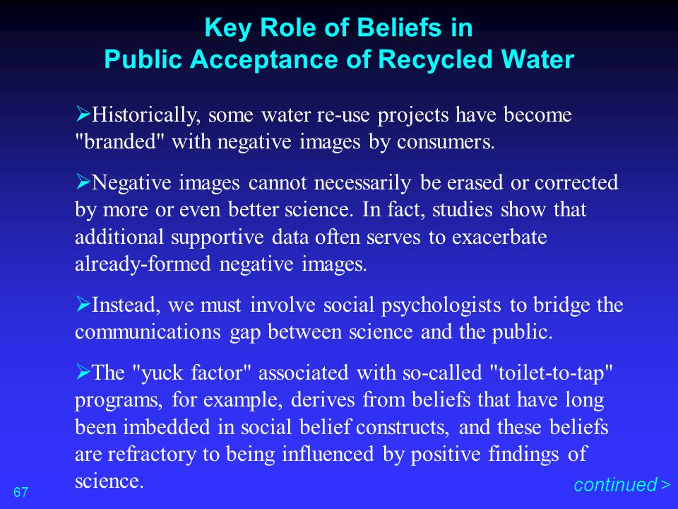 Key Role of Beliefs in Public Acceptance of Recycled Water