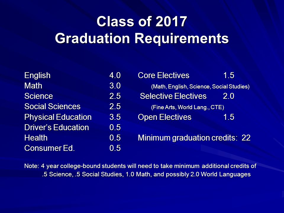Class of 2017 Graduation Requirements