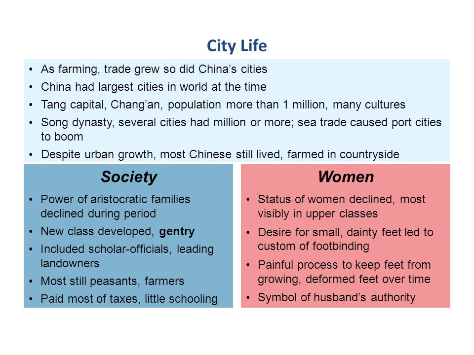 City Life Society Women As farming, trade grew so did China's cities
