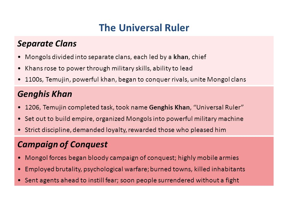 The Universal Ruler Separate Clans Genghis Khan Campaign of Conquest