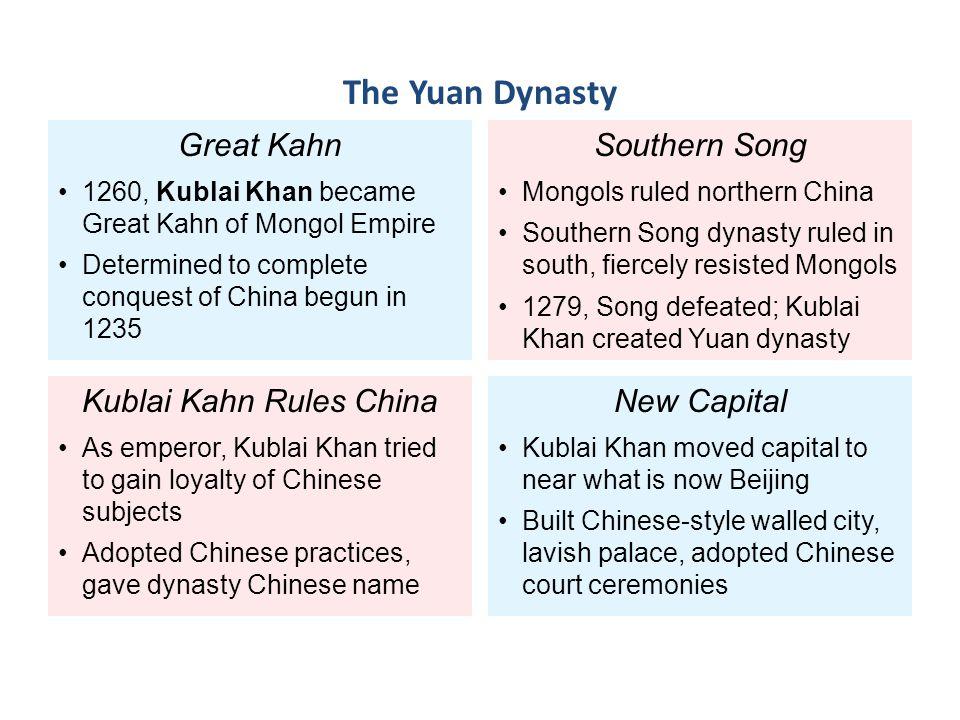 Kublai Kahn Rules China