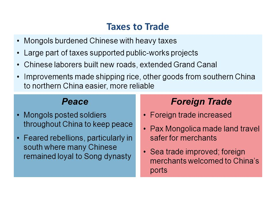Taxes to Trade Peace Foreign Trade