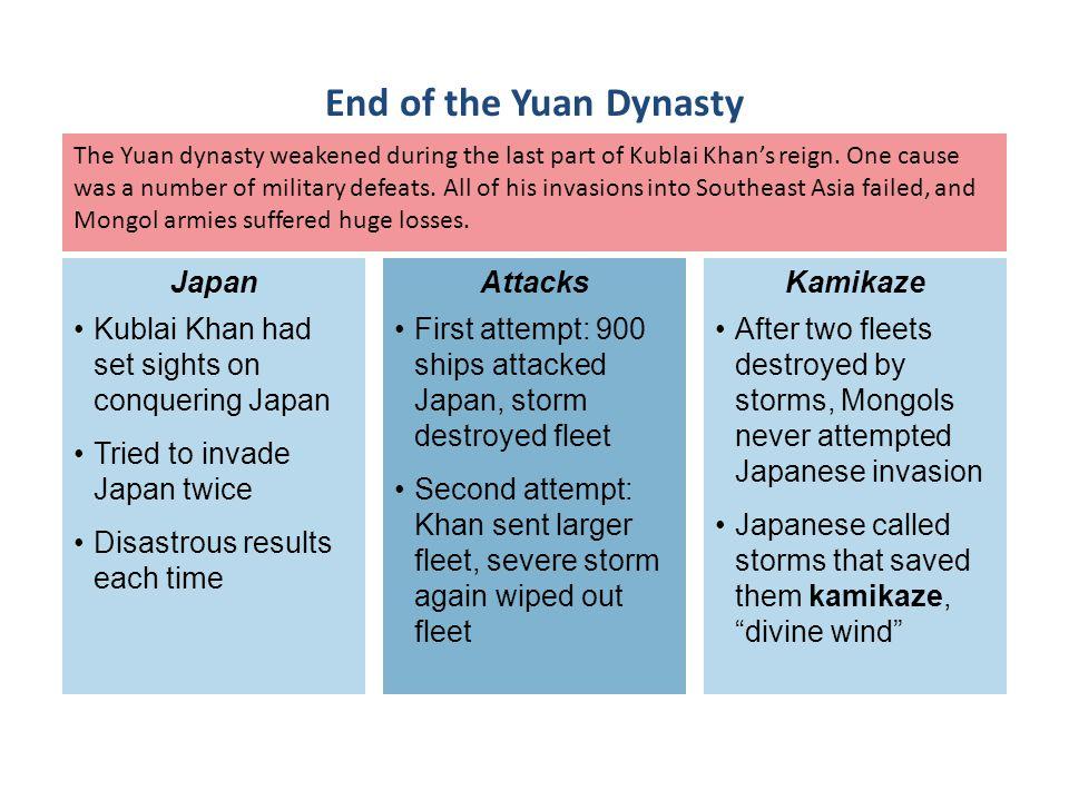 End of the Yuan Dynasty Kublai Khan had set sights on conquering Japan