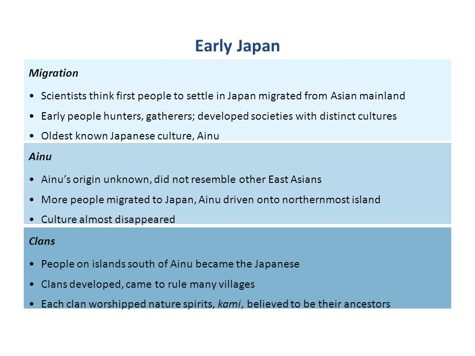 Early Japan Migration. Scientists think first people to settle in Japan migrated from Asian mainland.