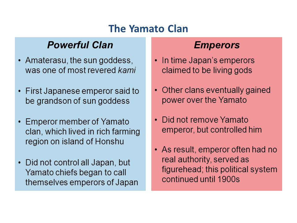 The Yamato Clan Powerful Clan Emperors