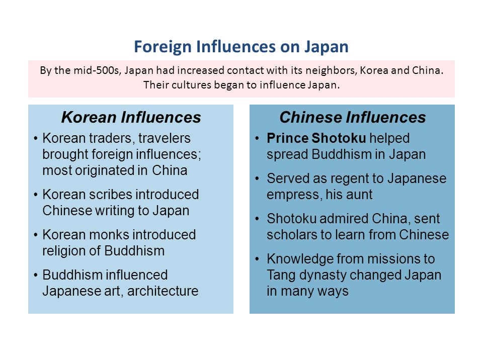 Foreign Influences on Japan