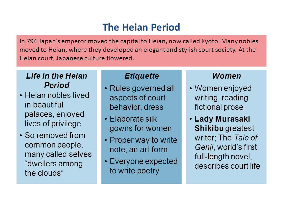 Life in the Heian Period