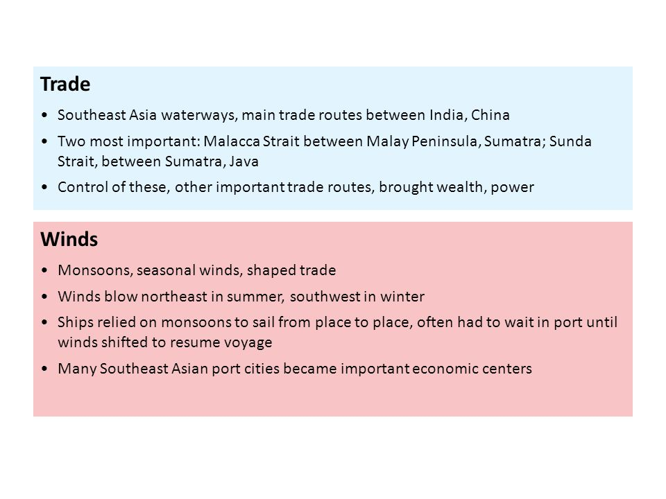 Trade Southeast Asia waterways, main trade routes between India, China.