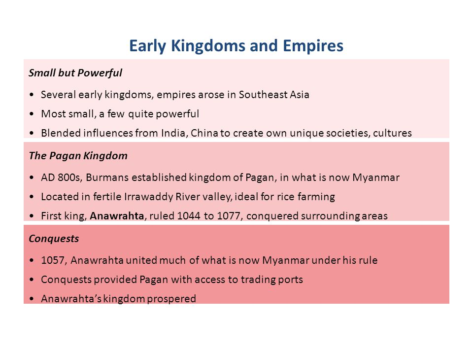 Early Kingdoms and Empires