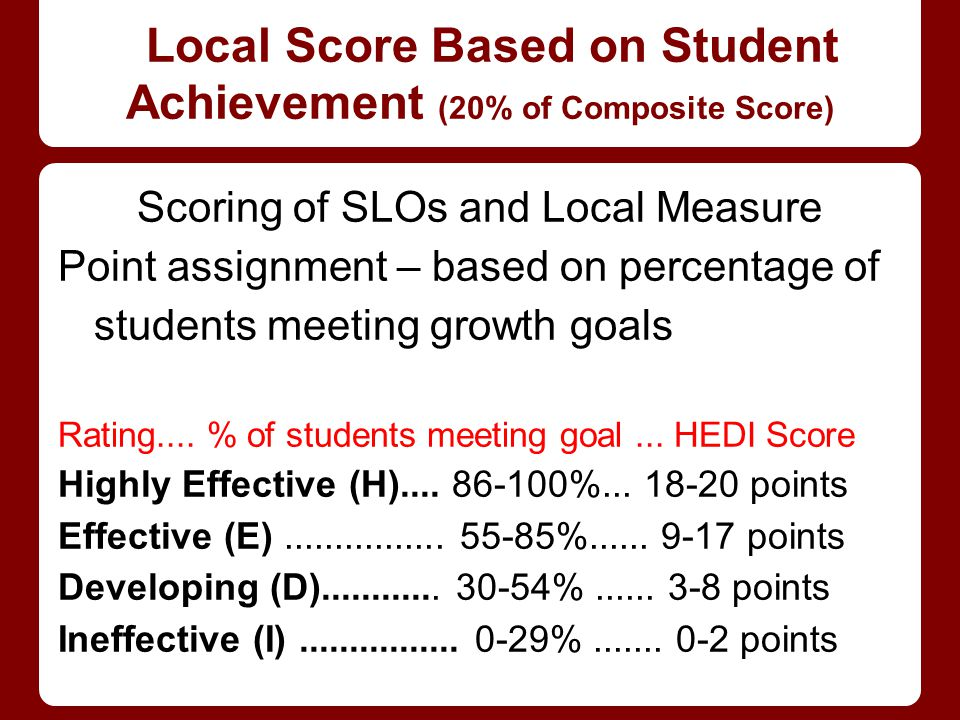 Local Score Based on Student Achievement (20% of Composite Score)