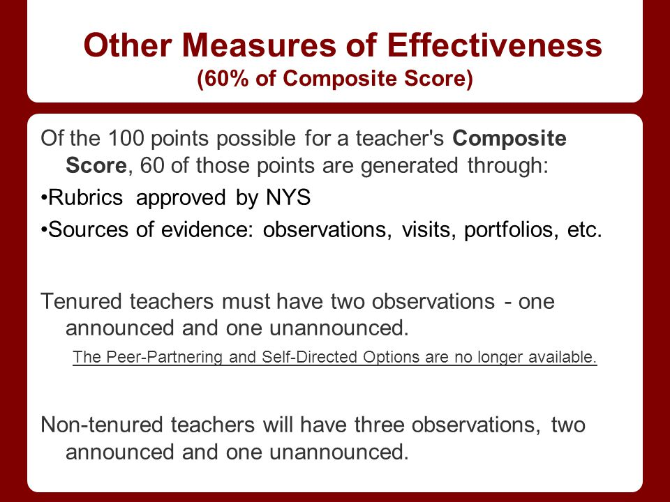 Other Measures of Effectiveness (60% of Composite Score)