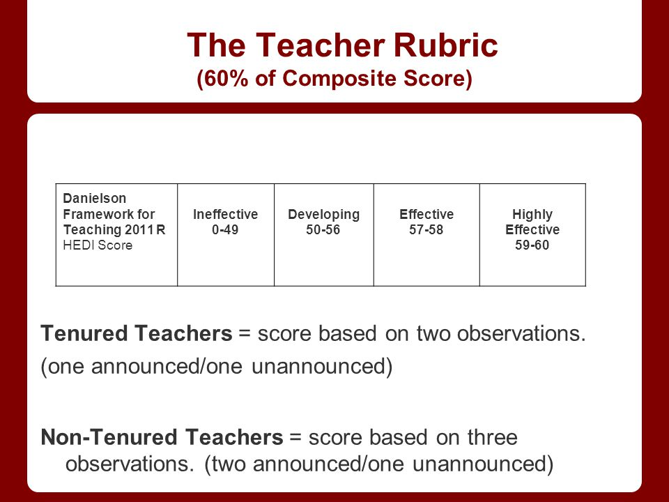 The Teacher Rubric (60% of Composite Score)